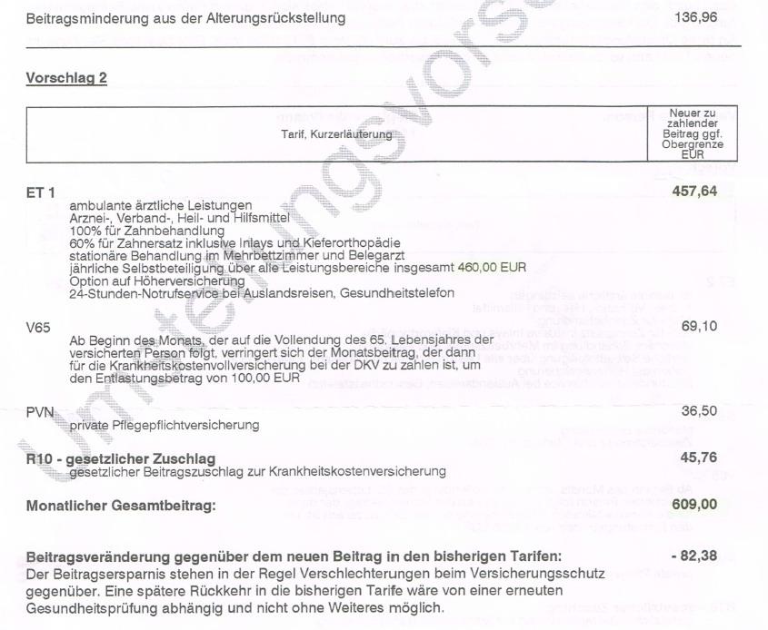 DKV-Weissmann Finden Sie den Unterschied? DKV - Angebot und Dokumentation